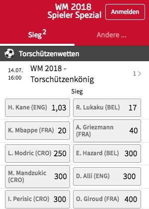 Tipico Torschützenkönig WM 2018