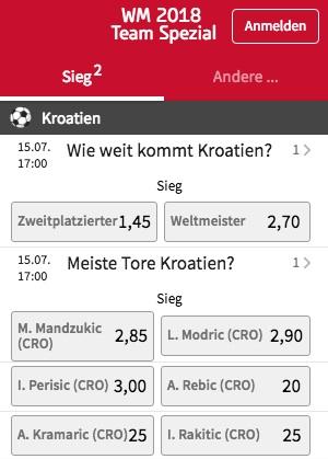 WM Teamwette Kroatien Tipico