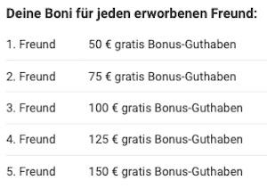 Unibet Freundschaftswerbung Bonus