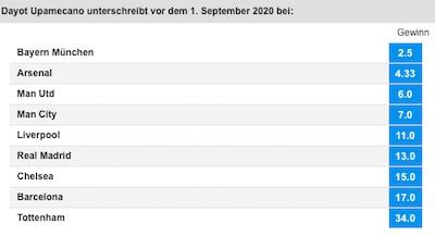Bayern Wechsel Quoten Upamecano