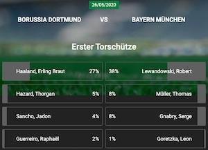 Unibet erste Torschütze Dortmund Bayern Tippspiel