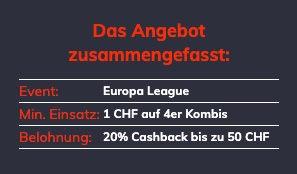 Cashback Europa League Bahigo Bedingungen