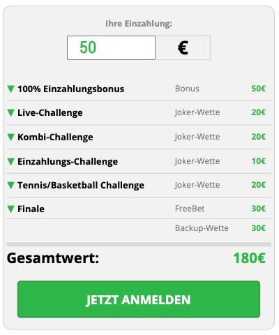 Sportingbet FreeBet Challenges