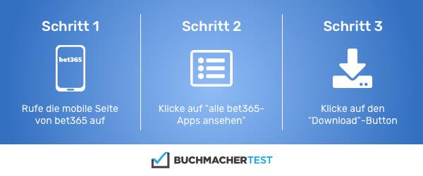 bet365 Apk App